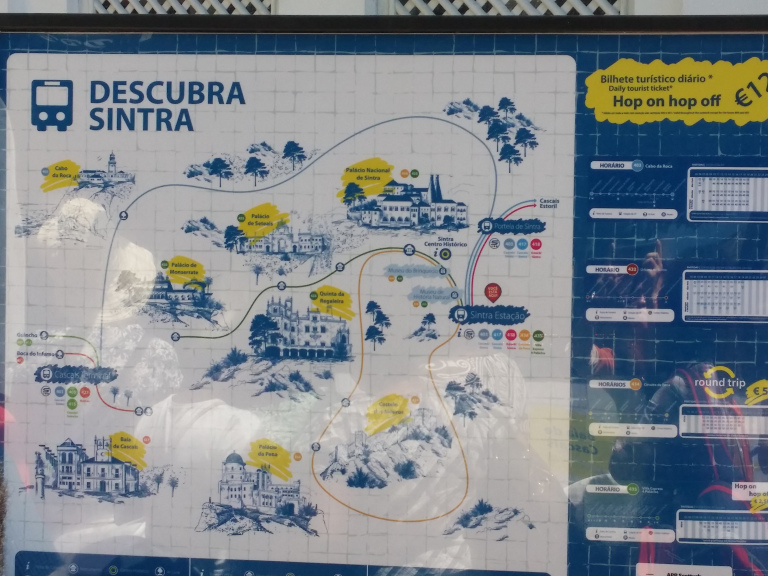 blue ticket portugal